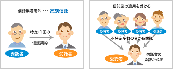 信託業適用外・・家族信託